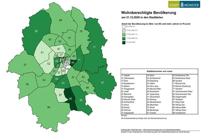 Münster wächst weiter kontinuierlich. (Foto: Stadt Münster)
