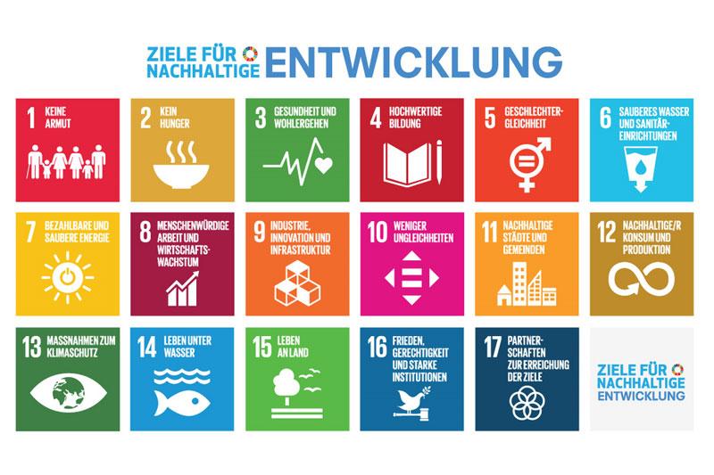 Ziele für eine nachhaltige Entwicklung. (Foto: Stadt Düsseldorf)
